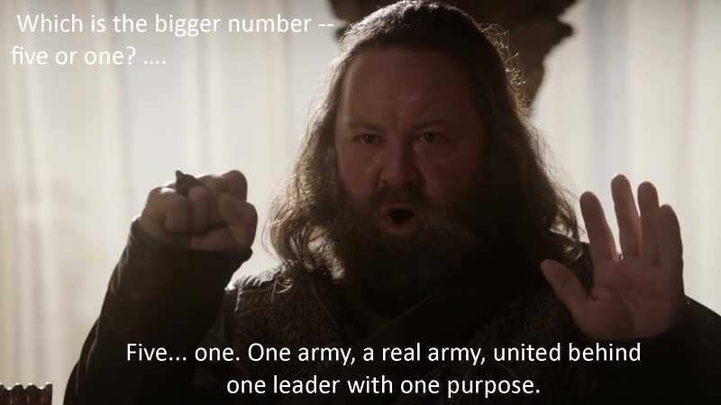 Figure 1: Game of Thrones Co-Mailing Logic.  Robert Baratheon explains the benefits of many working together as one.