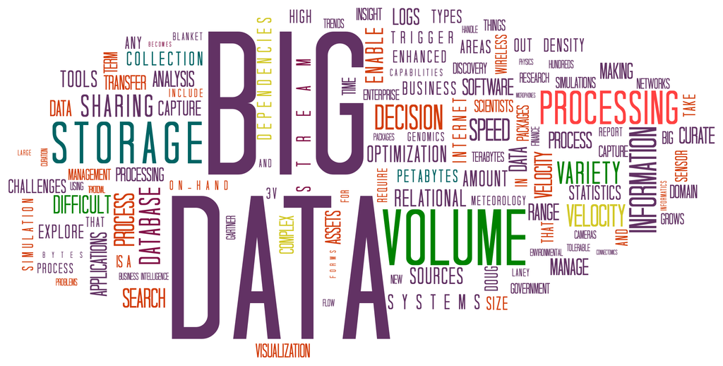 Using Big Data to Cater to your Catalog Customers