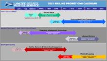 2021_the_dingley_press_postal_promotions