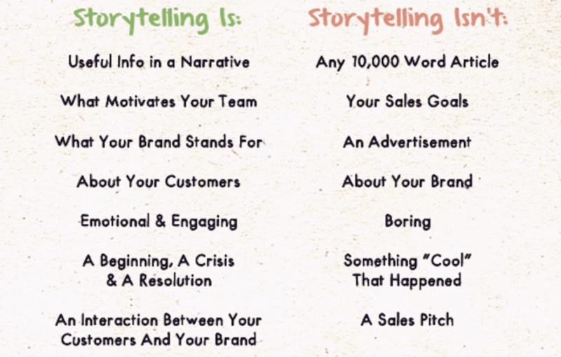 storytelling-graphic